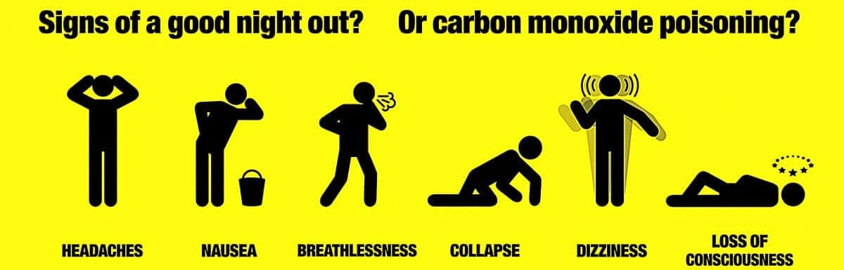 Carbon Monoxide Poisoning : Causes , Symptoms, Prevention,Treatment